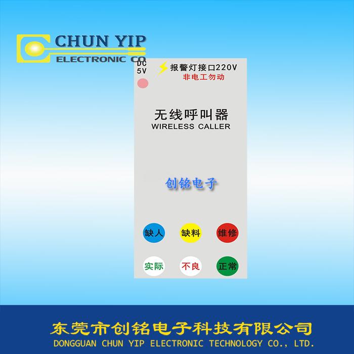 呼叫器控制面板